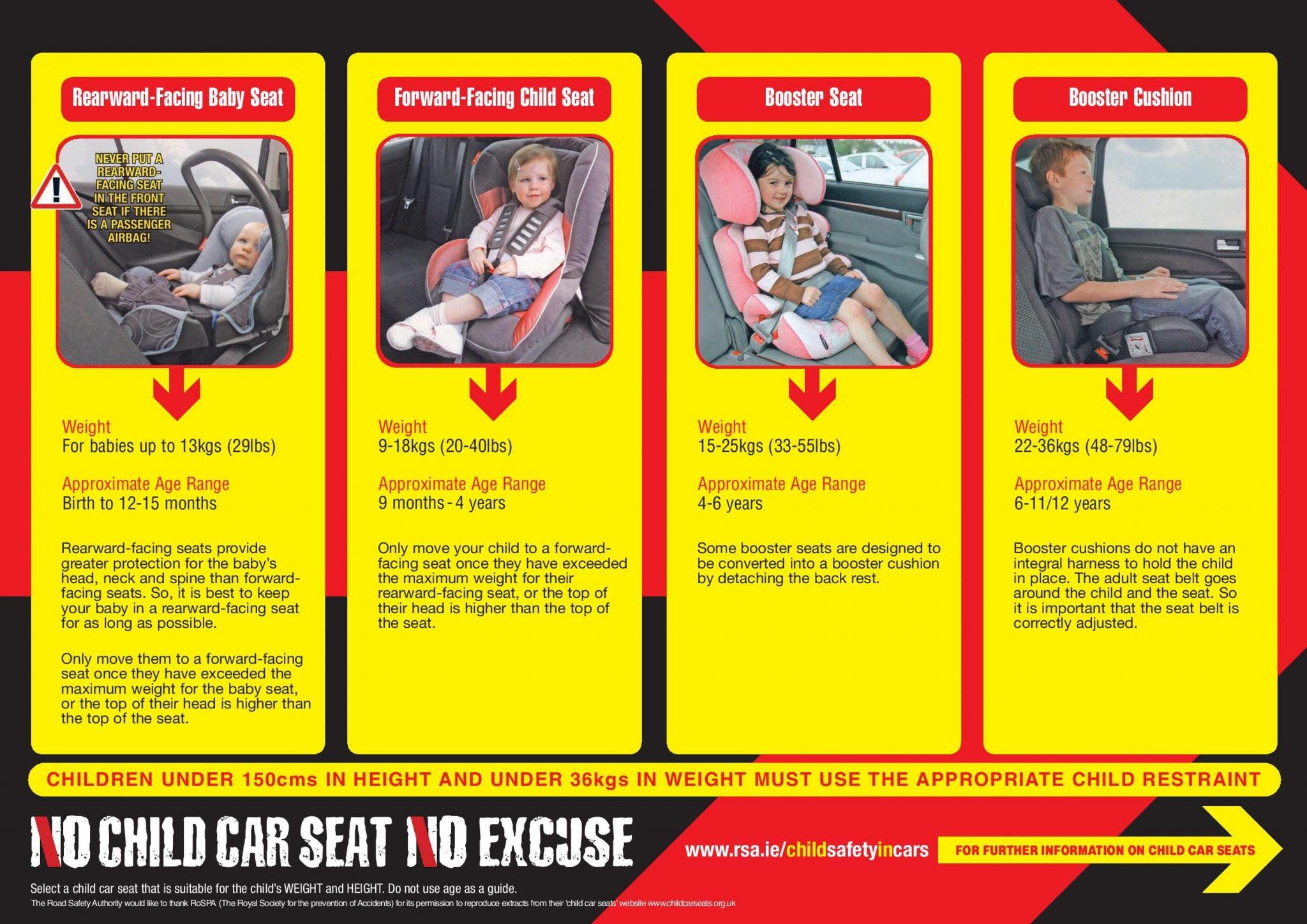 Car Seats and Booster Seats | NHTSA